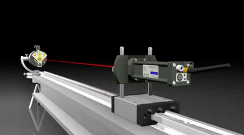 laser-alignment-system
